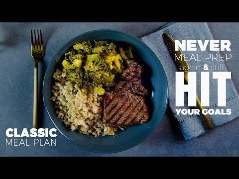 Macro-based Meal Plan