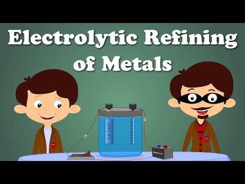 Electrolytic Refining of Metals | It's AumSum Time