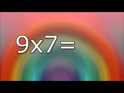 Math: Multiplication