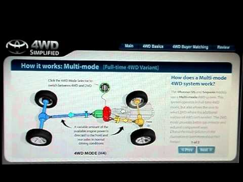 Toyota 4WD Simplified