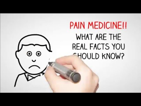 Reviewing Pain Medicine By Woodlands TX Chiropractor and Nutritionist 281-360-8387
