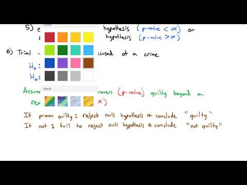 3.3 Hypothesis Testing for a Single Proportion