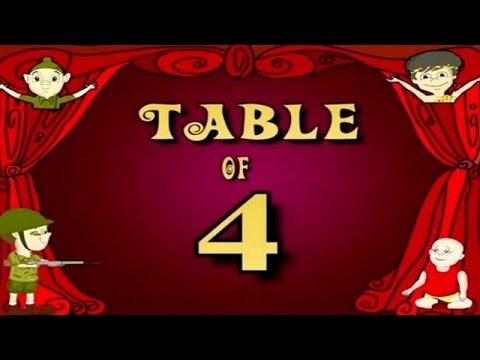 Learn Multiplication Table Of Four 4 x 1 = 4 | 4 Times Tables | Fun & Learn Video