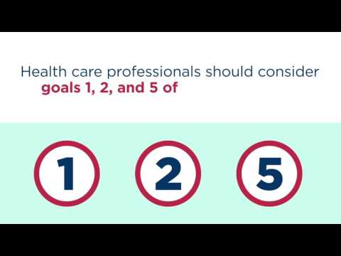 COPD National Action Plan: Goals for Health Care Professionals
