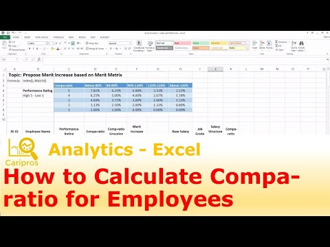 Excel for HR - What is Compa-Ratio and How to Calculate it