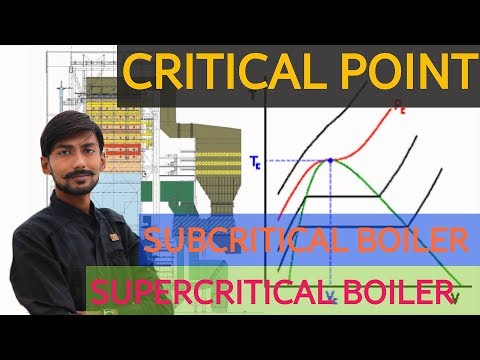 [HINDI] CRITICAL POINT & its applications : SUBCRITICAL BOILER vs SUPERCRITICAL BOILER