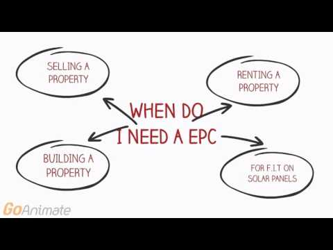 What are Commercial Energy Performance Certificates (EPC)