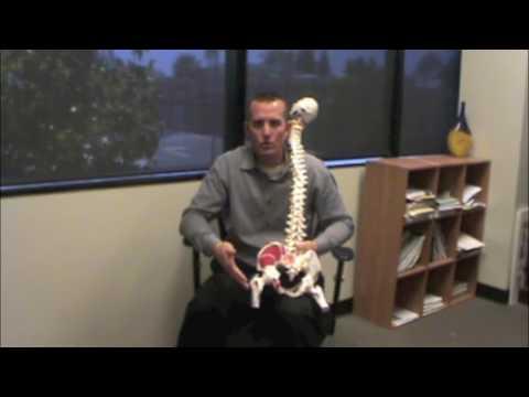 SI Joint Dysfunction Progressive Physical Therapy Costa Mesa Orange Newport Beach Orange County