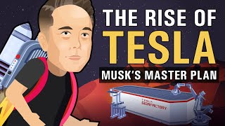 Download The History of Tesla in 5 Minutes Video