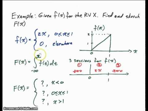 Continuous Random Variable Cumulative Distribution
