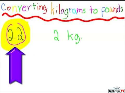 Converting Kilograms to Pounds