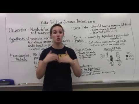 Alka Seltzer Science Process Lab Report Instructions