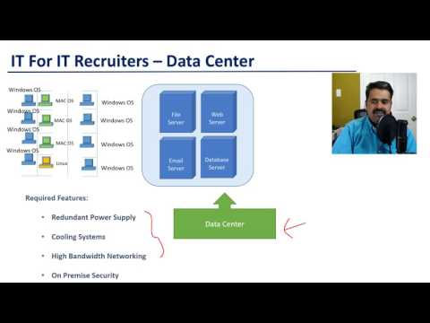 Recruiter Training - Data Centers - (IT For IT Recruiters)