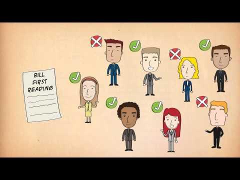 Parliament of Victoria Explains: How Parliament makes laws