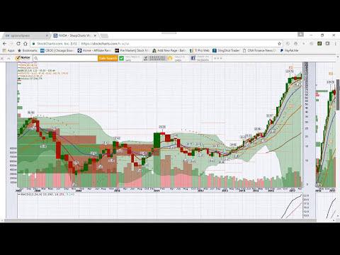 NVDA Options Straddle Earnings Play