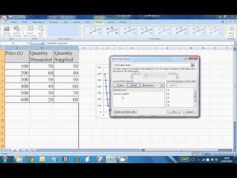 ECON100 Week 02 Tutorial: How to Create Demand/Supply Curves/Schedules in Excel