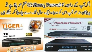 forever server recharge in pakistan Videos - 9tube tv
