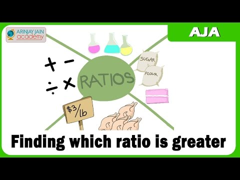 Finding which ratio is greater
