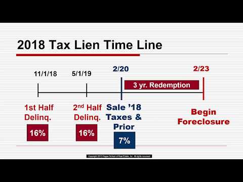 AZ Tax Liens and Tax Foreclosures: Arizona Real Estate License Exam Prep