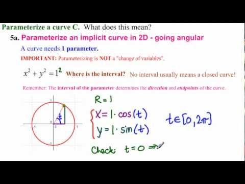 Parameterize an Implicit Curve 1 - Unit Circle