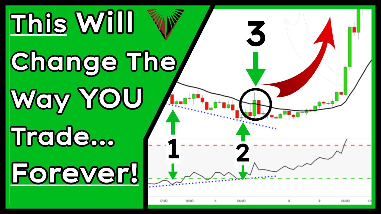 The Only Price Action Trading Strategy You Will Ever Need...