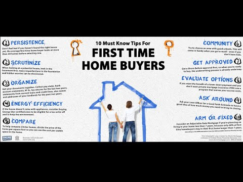 2018 First Time Home Buyer Grant Program