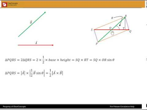 Area of Parallelogram Given Diagonal Vectors: Free IIT JEE Online Coaching Video