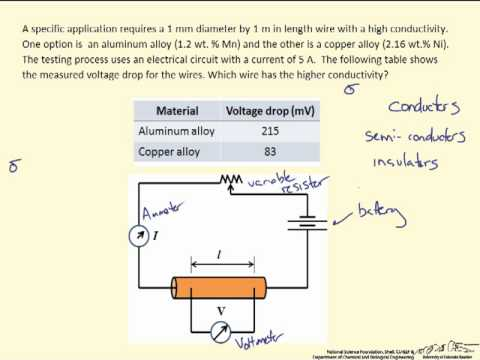 Electrical Conductivity Calculation