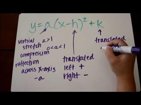 Quadratic Transformations Vertex Form Tutorial