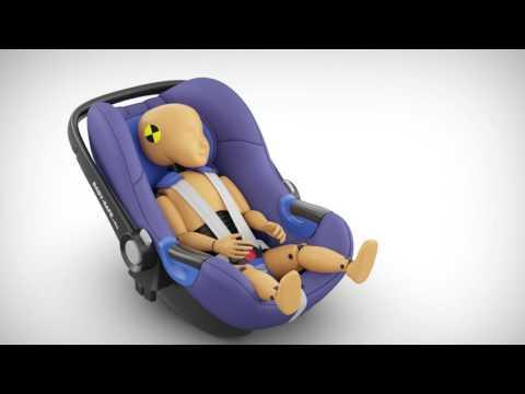BABY SAFE i SIZE  Training