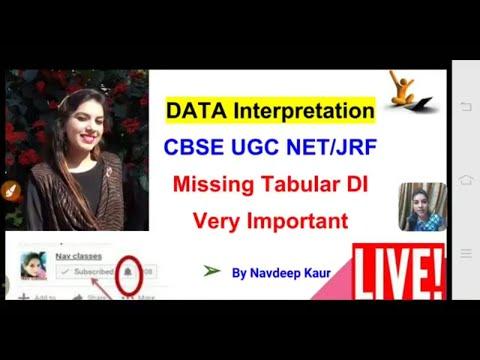 Very important Missing Data Interpretation