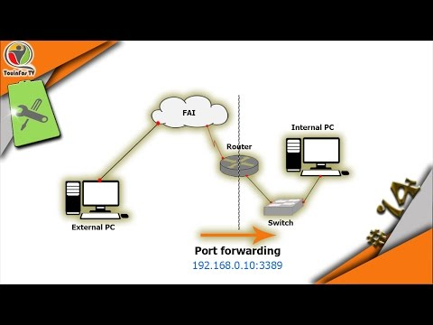 How to Forward Ports on Your CISCO Router
