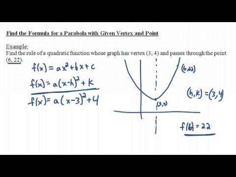 Find the Formula for a Parabola with Given Vertex and Point
