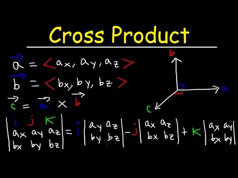 Cross Product of Two Vectors Explained!