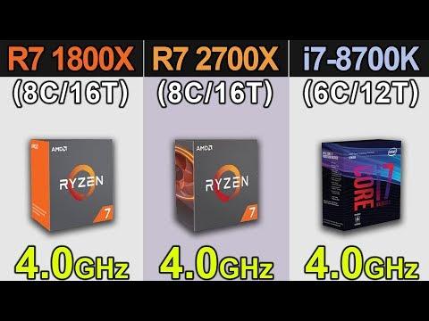 R7 1800X (4.0GHz) Vs. R7 2700X (4.0GHz) VS. i7-8700K (4.0GHz)   IPC Comparison