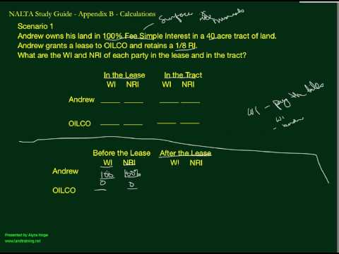NALTA STUDY GUIDE Scenarion 1 Prob 1