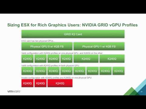 Download High-Performance Graphics for VDI with NVIDIA GRID vGPU