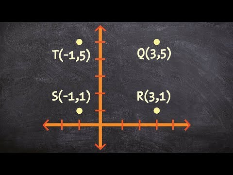 How to determine if points are a rhombus, square or rectangle