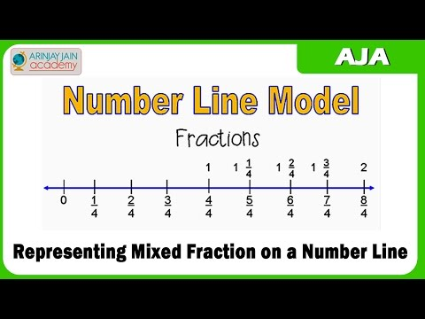 1060.Representing Mixed Fraction on a Number Line