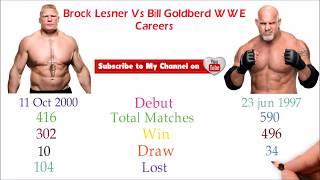 Brock Lesnar Vs Bill Goldberg Comparison