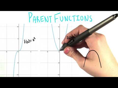 Graph of Cubic Function - College Algebra