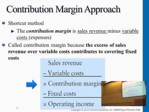 Contribution Margin Approach for Breakeven Point