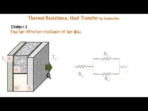 Thermal Resistance - Solved Examples