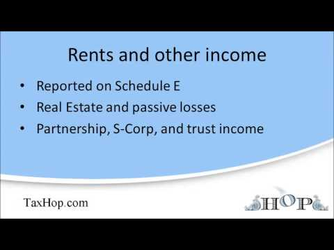 Rents and miscellaneous income (Schedule E)