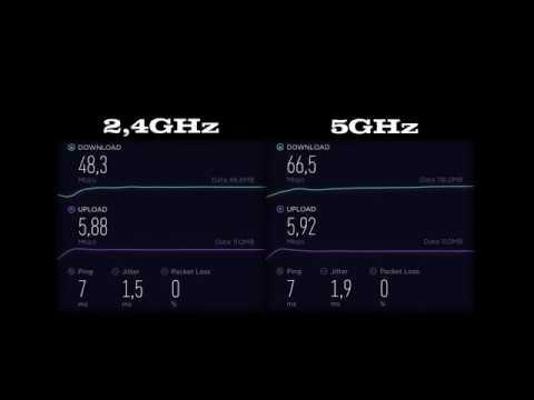 2.4GHz vs 5GHz Network - Speedtest (Modem: Ubee evw3270)