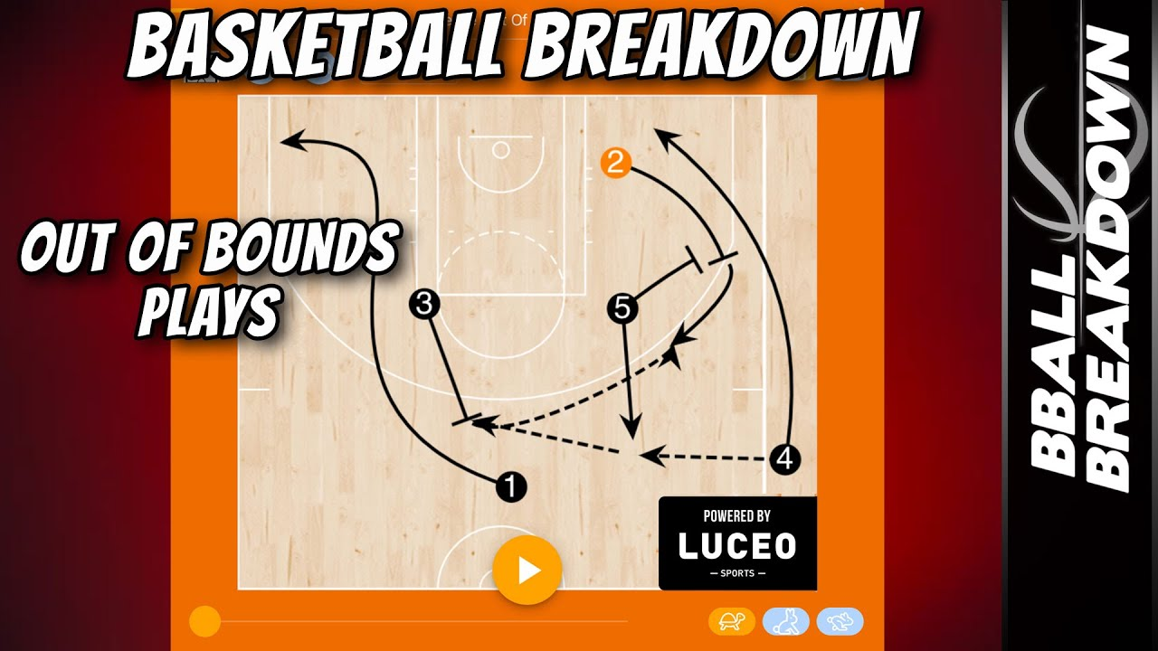 Breakdown Basketball: Out Of Bounds Plays
