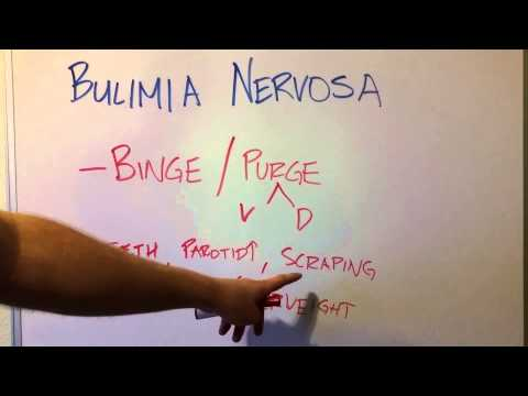Introduction to Bulimia