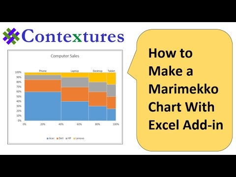 How to Make a Marimekko Chart With Excel Add-in
