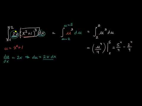 _-substitution: definite integrals | AP Calculus AB | Khan Academy