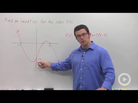 Find an Equation of the Polynomial Function(HD)